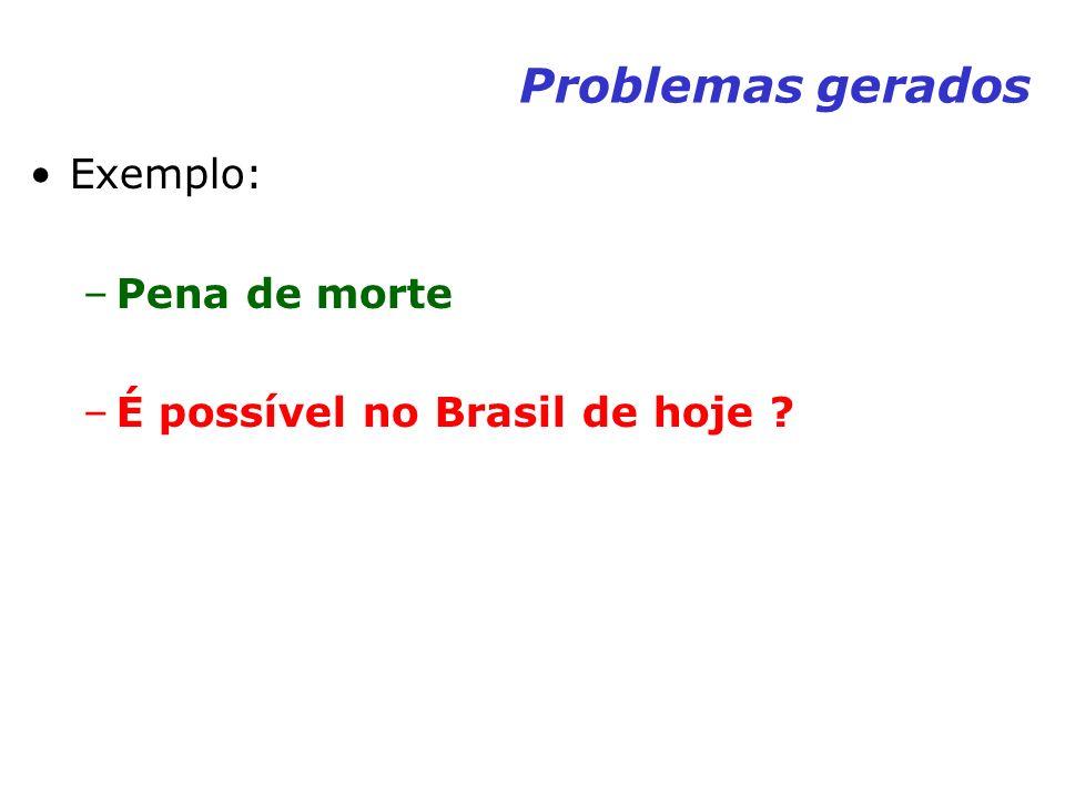 Problemas gerados Exemplo: –Pena de morte –É possível no Brasil de hoje ?