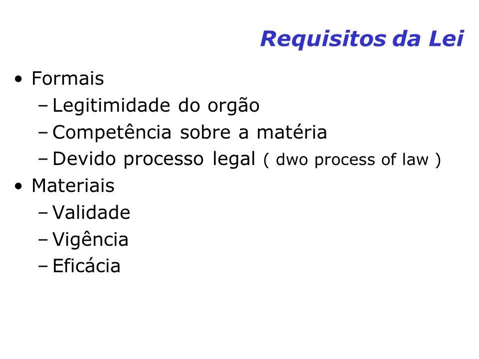 Requisitos da Lei Formais –Legitimidade do orgão –Competência sobre a matéria –Devido processo legal ( dwo process of law ) Materiais –Validade –Vigên