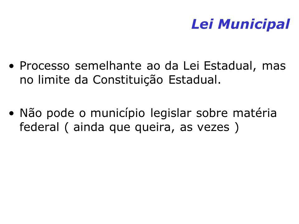 Lei Municipal Processo semelhante ao da Lei Estadual, mas no limite da Constituição Estadual. Não pode o município legislar sobre matéria federal ( ai