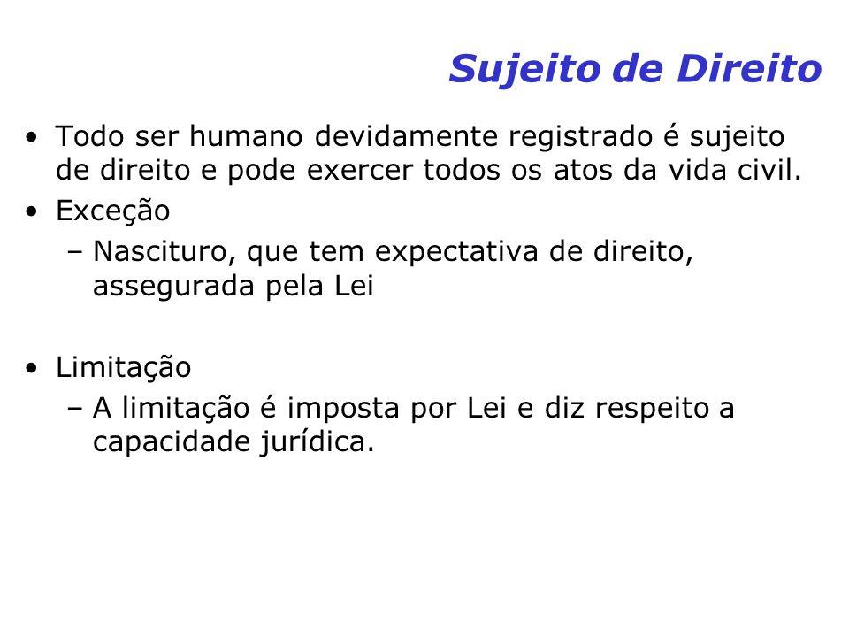 Sujeito de Direito Todo ser humano devidamente registrado é sujeito de direito e pode exercer todos os atos da vida civil. Exceção –Nascituro, que tem