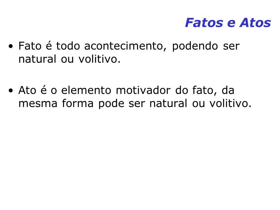 Fatos e Atos Fato é todo acontecimento, podendo ser natural ou volitivo. Ato é o elemento motivador do fato, da mesma forma pode ser natural ou voliti