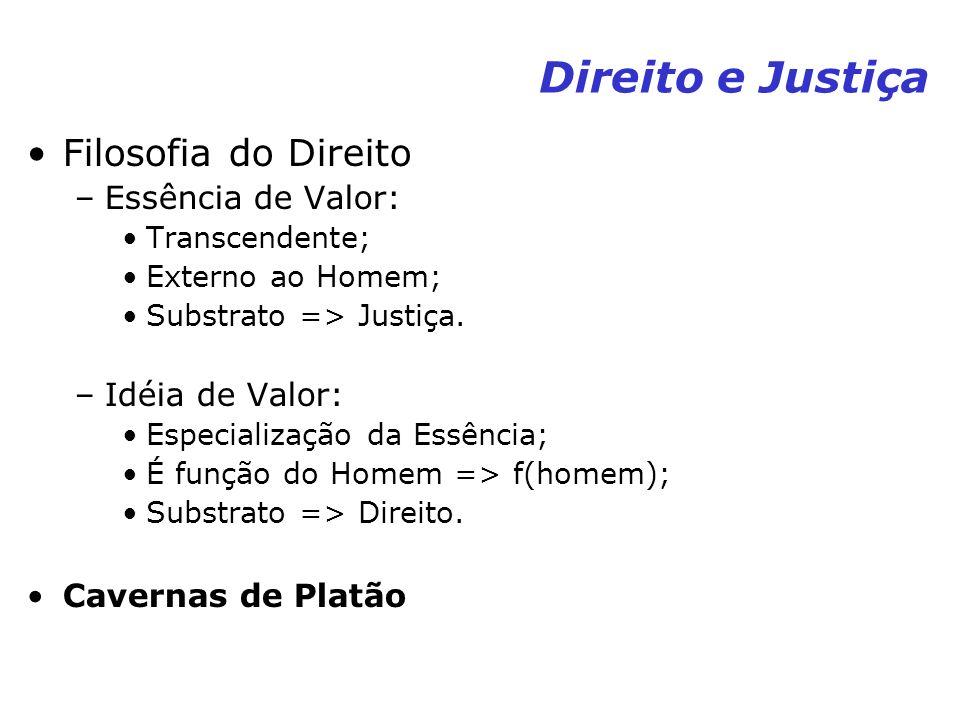 Direito e Justiça Filosofia do Direito –Essência de Valor: Transcendente; Externo ao Homem; Substrato => Justiça. –Idéia de Valor: Especialização da E