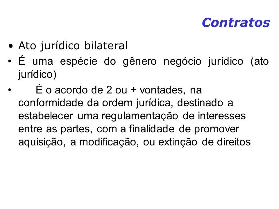 Contratos Ato jurídico bilateral É uma espécie do gênero negócio jurídico (ato jurídico) É o acordo de 2 ou + vontades, na conformidade da ordem juríd