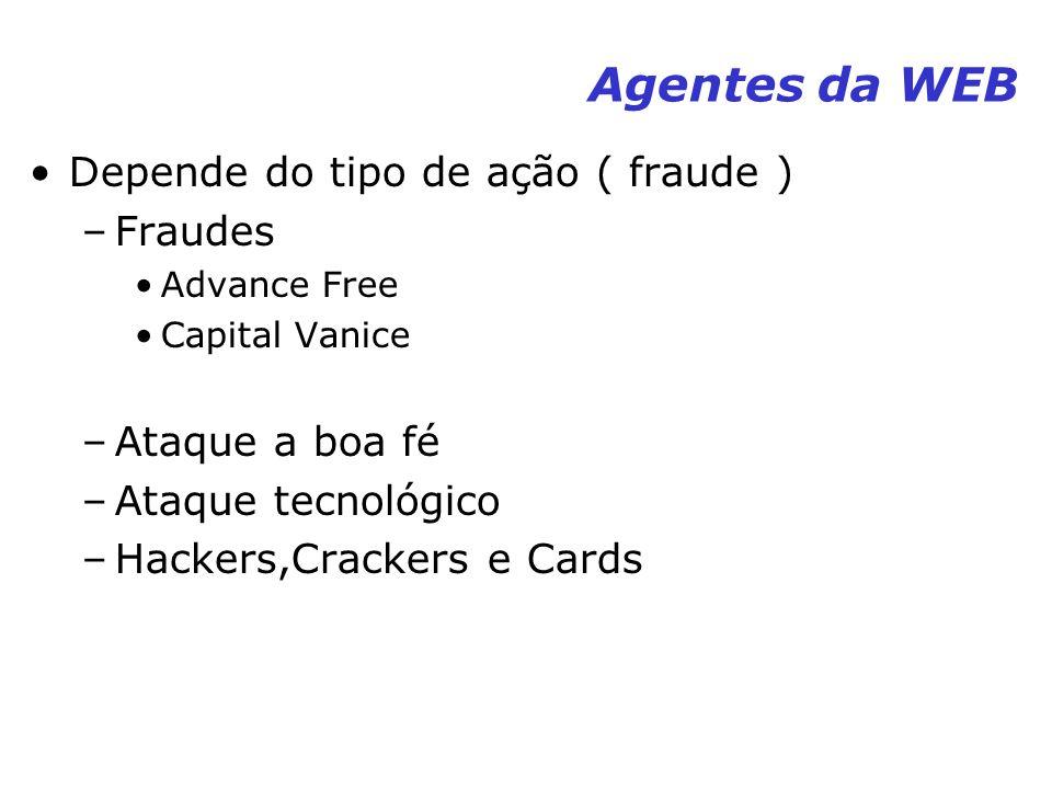 Agentes da WEB Depende do tipo de ação ( fraude ) –Fraudes Advance Free Capital Vanice –Ataque a boa fé –Ataque tecnológico –Hackers,Crackers e Cards
