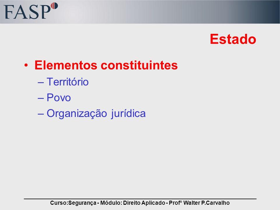 _____________________________________________________________________________ Curso:Segurança - Módulo: Direito Aplicado - Profº Walter P.Carvalho Est