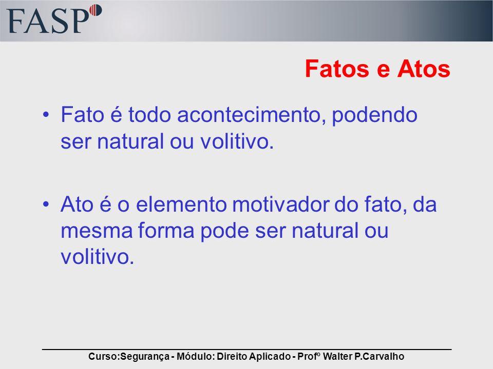 _____________________________________________________________________________ Curso:Segurança - Módulo: Direito Aplicado - Profº Walter P.Carvalho Fat