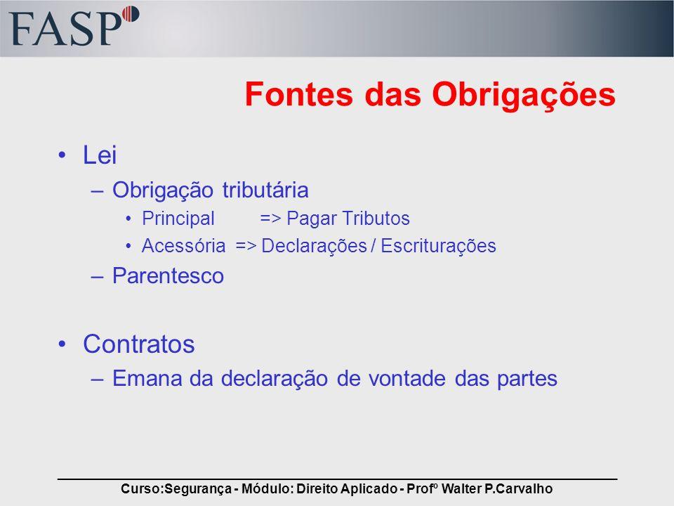 _____________________________________________________________________________ Curso:Segurança - Módulo: Direito Aplicado - Profº Walter P.Carvalho Fon