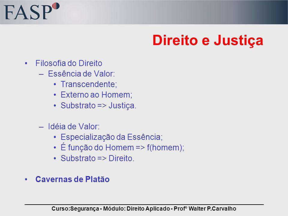 _____________________________________________________________________________ Curso:Segurança - Módulo: Direito Aplicado - Profº Walter P.Carvalho DIREITO Quanto ao agir do sujeito –Público Age o Estado Estado tutela os bens jurídicos fundamentais –Privado Age o particular Princípio da Livre Estipulação Negocial