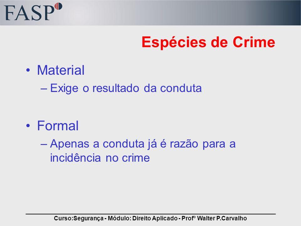 _____________________________________________________________________________ Curso:Segurança - Módulo: Direito Aplicado - Profº Walter P.Carvalho Esp