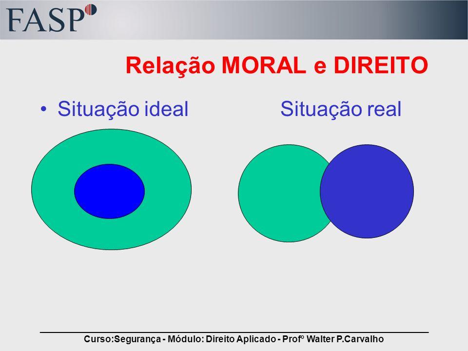 _____________________________________________________________________________ Curso:Segurança - Módulo: Direito Aplicado - Profº Walter P.Carvalho Rel