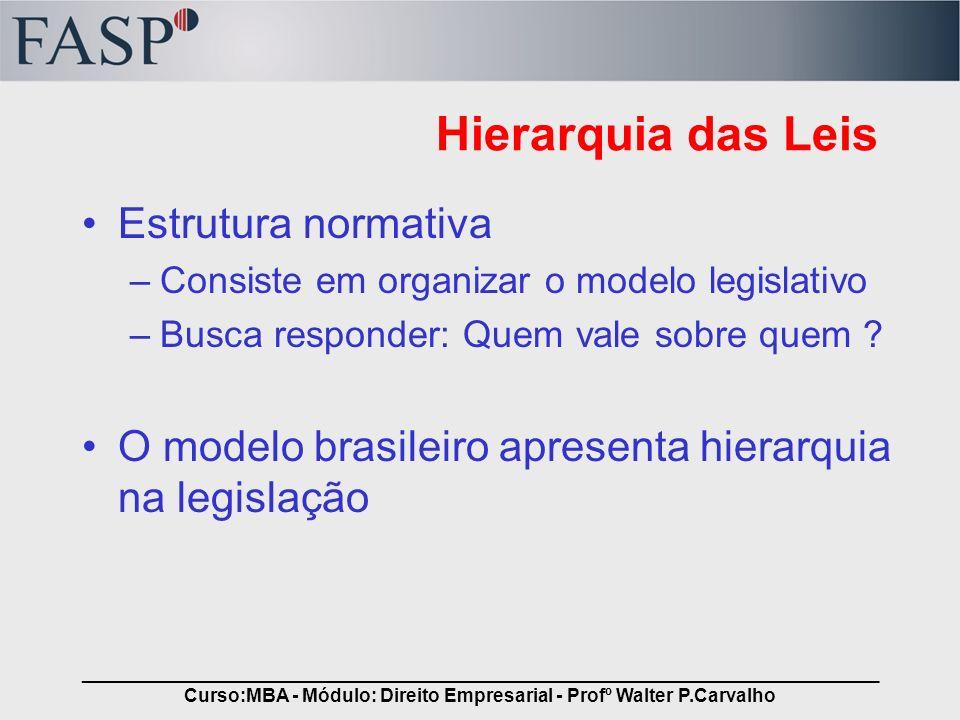 _____________________________________________________________________________ Curso:MBA - Módulo: Direito Empresarial - Profº Walter P.Carvalho Hierar