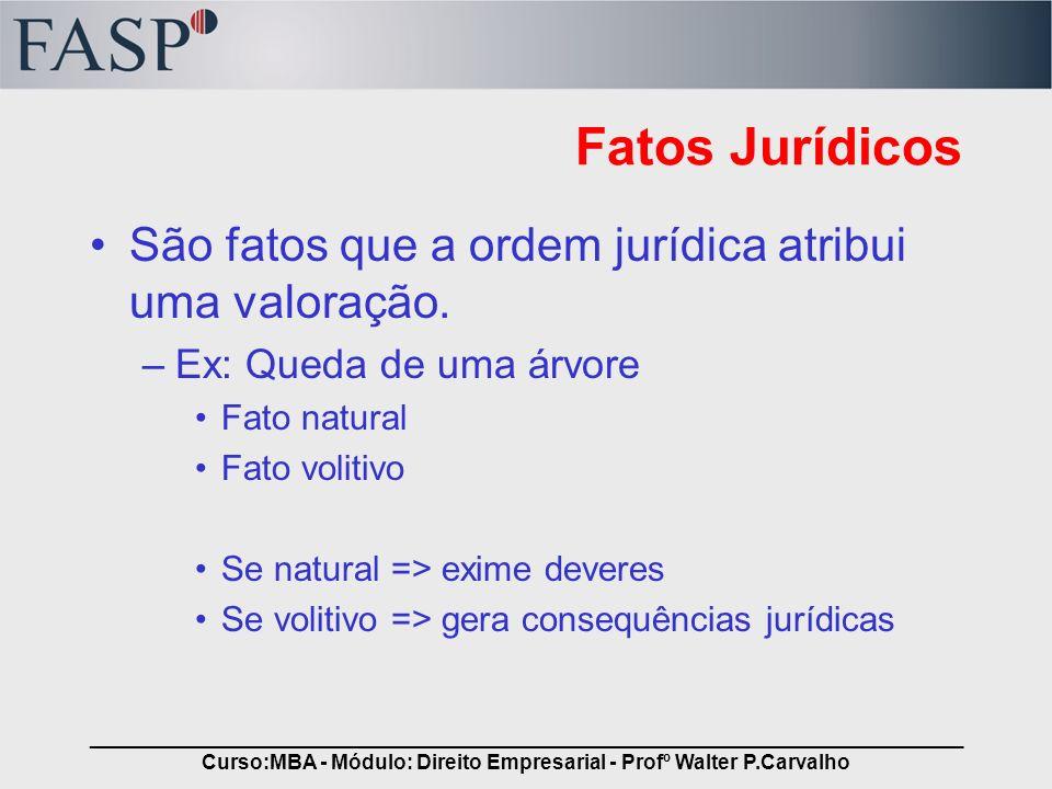 _____________________________________________________________________________ Curso:MBA - Módulo: Direito Empresarial - Profº Walter P.Carvalho Fatos