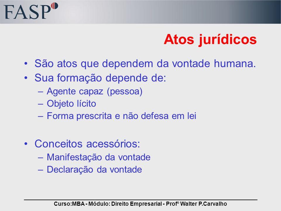 _____________________________________________________________________________ Curso:MBA - Módulo: Direito Empresarial - Profº Walter P.Carvalho Atos j