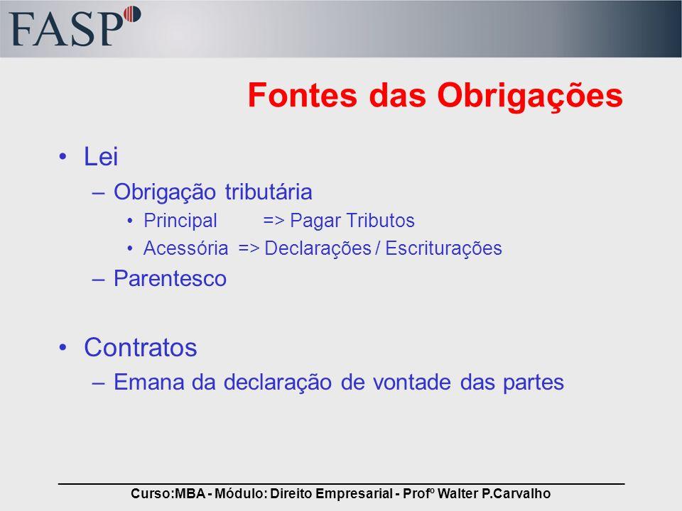 _____________________________________________________________________________ Curso:MBA - Módulo: Direito Empresarial - Profº Walter P.Carvalho Fontes
