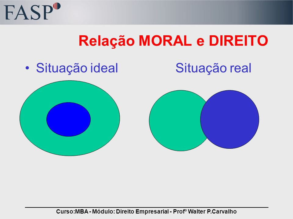_____________________________________________________________________________ Curso:MBA - Módulo: Direito Empresarial - Profº Walter P.Carvalho Relaçã