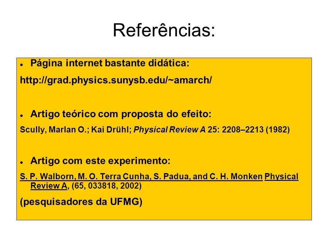Referências: Página internet bastante didática: http://grad.physics.sunysb.edu/~amarch/ Artigo teórico com proposta do efeito: Scully, Marlan O.; Kai