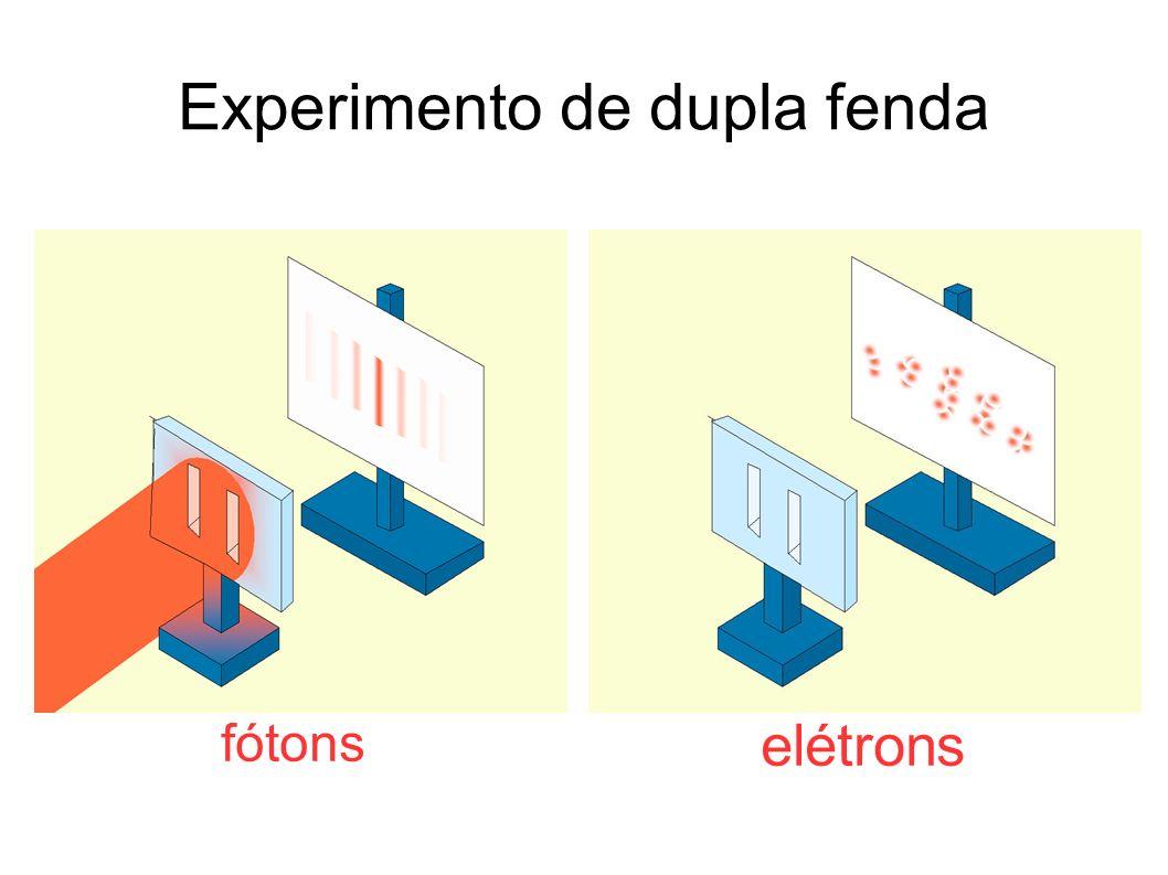 Experimento de dupla fenda fótons elétrons
