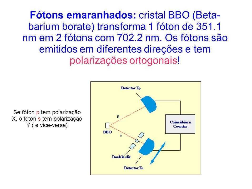 Fótons emaranhados: cristal BBO (Beta- barium borate) transforma 1 fóton de 351.1 nm em 2 fótons com 702.2 nm. Os fótons são emitidos em diferentes di