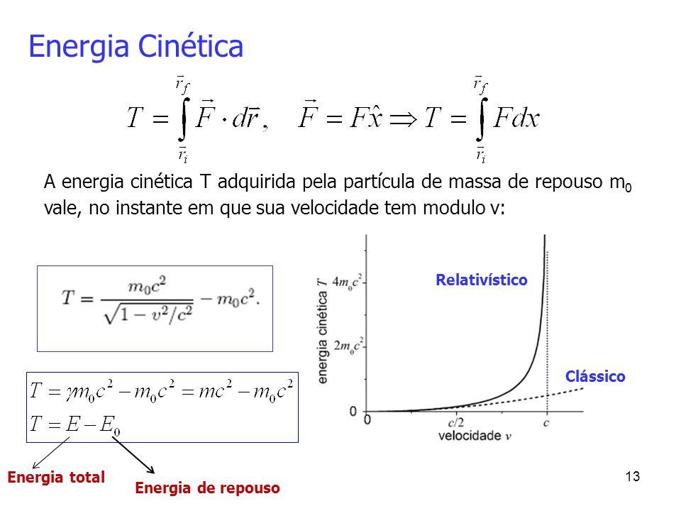 13 Energia Cinética A energia cinética T adquirida pela partícula de massa de repouso m 0 vale, no instante em que sua velocidade tem modulo v: Energia total Energia de repouso Relativístico Clássico