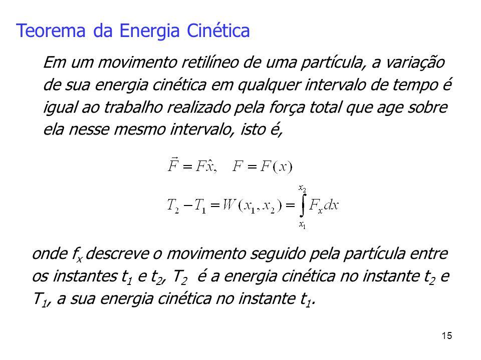 15 Em um movimento retilíneo de uma partícula, a variação de sua energia cinética em qualquer intervalo de tempo é igual ao trabalho realizado pela fo