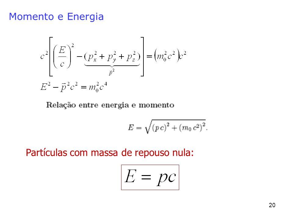 20 Momento e Energia Partículas com massa de repouso nula: