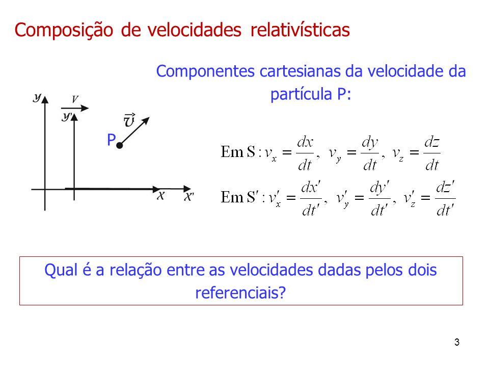 3 Composição de velocidades relativísticas P Componentes cartesianas da velocidade da partícula P: Qual é a relação entre as velocidades dadas pelos dois referenciais?