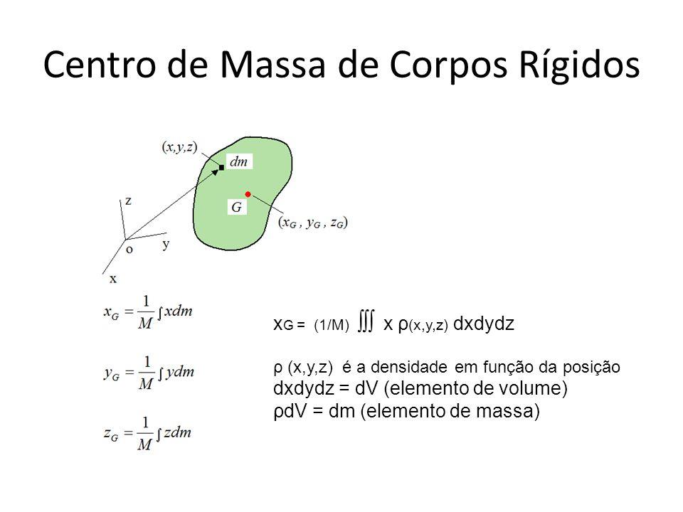Centro de Massa de Corpos Rígidos x G = (1/M) x ρ (x,y,z) dxdydz ρ (x,y,z) é a densidade em função da posição dxdydz = dV (elemento de volume) ρdV = d
