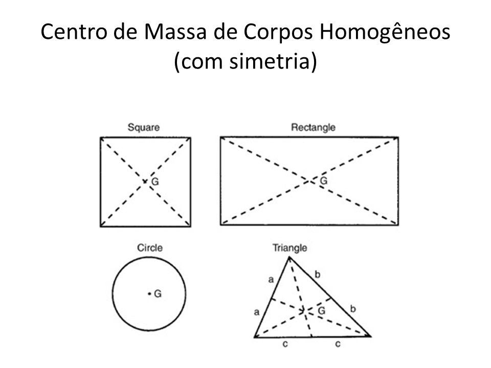 Centro de Massa de Corpos Homogêneos (com simetria)
