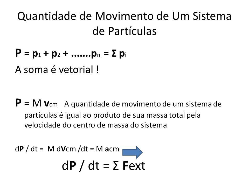 Quantidade de Movimento de Um Sistema de Partículas P = p 1 + p 2 +.......p n = Σ p i A soma é vetorial ! P = M v cm A quantidade de movimento de um s