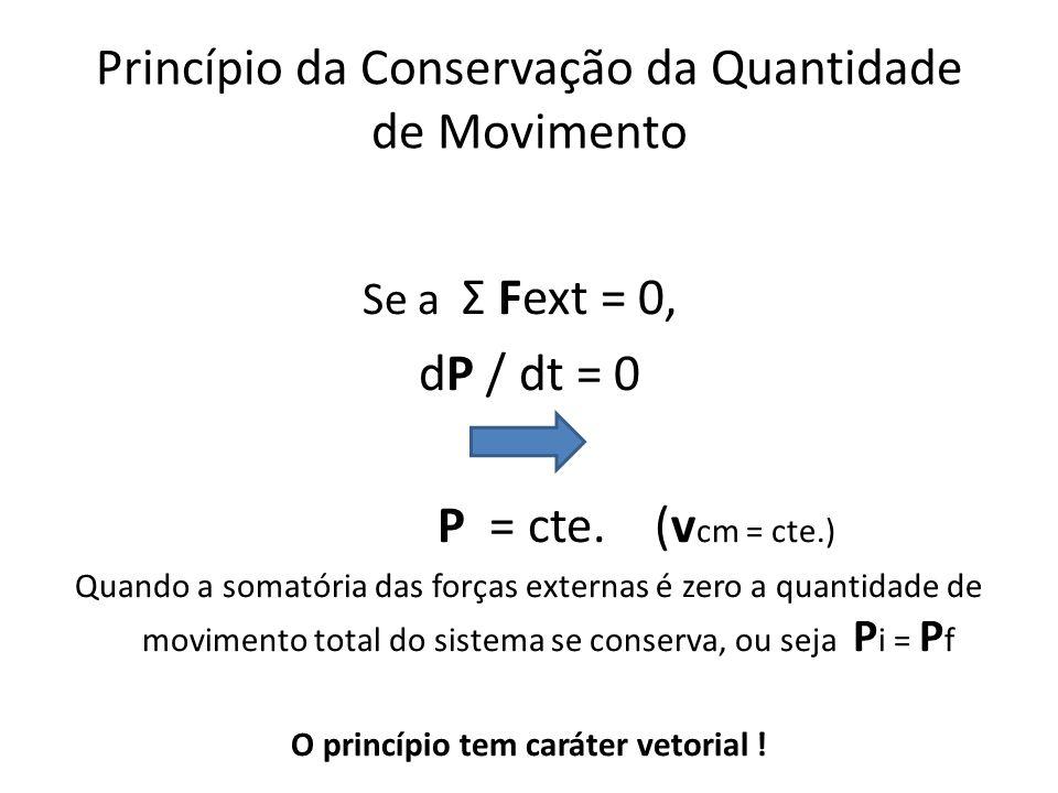 Princípio da Conservação da Quantidade de Movimento Se a Σ Fext = 0, dP / dt = 0 P = cte. (v cm = cte.) Quando a somatória das forças externas é zero