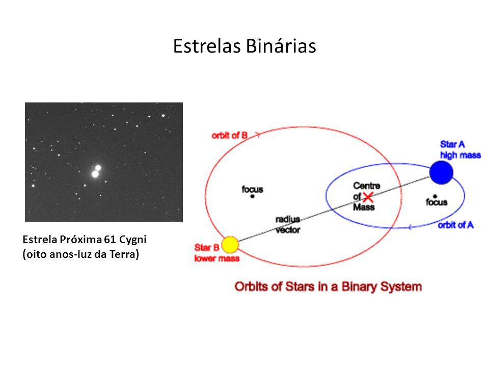 Estrelas Binárias Estrela Próxima 61 Cygni (oito anos-luz da Terra)
