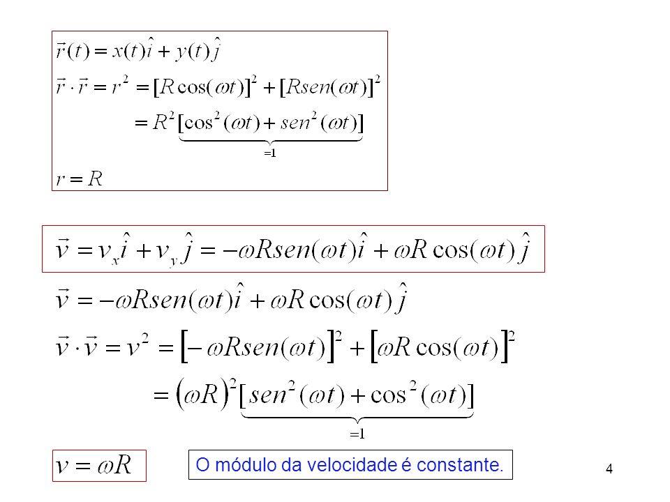 4 O módulo da velocidade é constante.