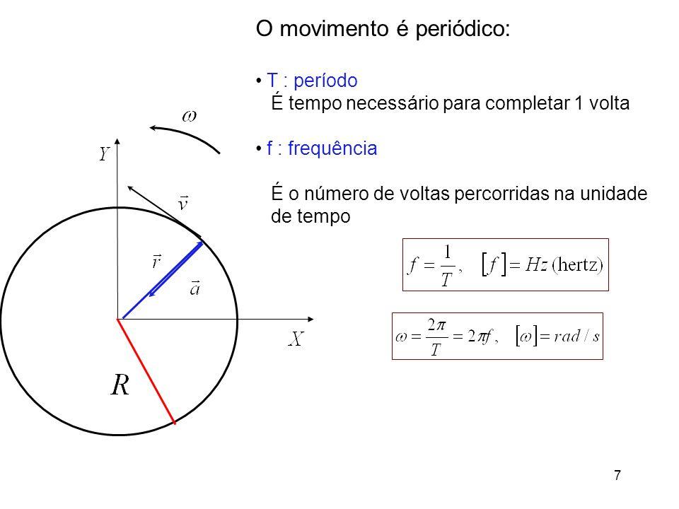 7 O movimento é periódico: T : período É tempo necessário para completar 1 volta f : frequência É o número de voltas percorridas na unidade de tempo