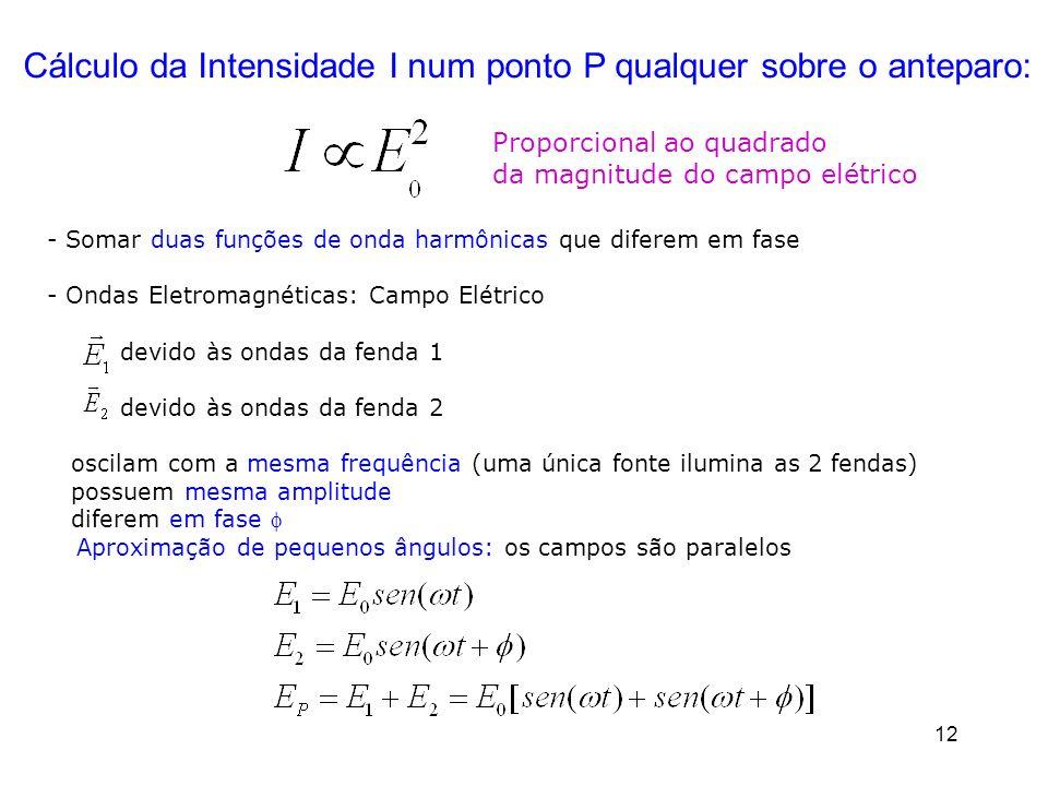 12 Cálculo da Intensidade I num ponto P qualquer sobre o anteparo: - Somar duas funções de onda harmônicas que diferem em fase - Ondas Eletromagnética