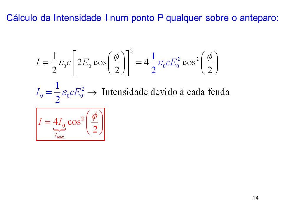 14 Cálculo da Intensidade I num ponto P qualquer sobre o anteparo: