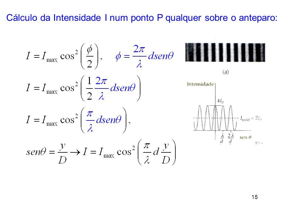15 Cálculo da Intensidade I num ponto P qualquer sobre o anteparo: