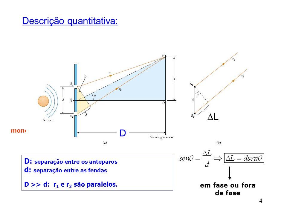 4 Descrição quantitativa: D: separação entre os anteparos d: separação entre as fendas D >> d: r 1 e r 2 são paralelos. monocromática em fase ou fora