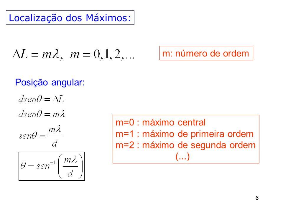 6 Localização dos Máximos: m: número de ordem m=0 : máximo central m=1 : máximo de primeira ordem m=2 : máximo de segunda ordem (...) Posição angular: