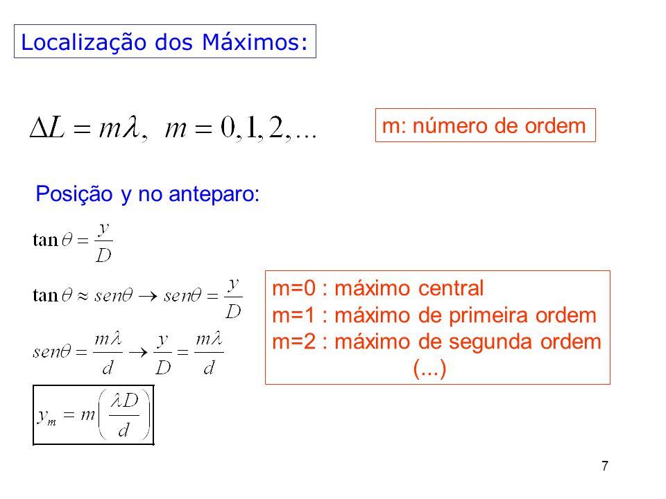7 Localização dos Máximos: m: número de ordem m=0 : máximo central m=1 : máximo de primeira ordem m=2 : máximo de segunda ordem (...) Posição y no ant