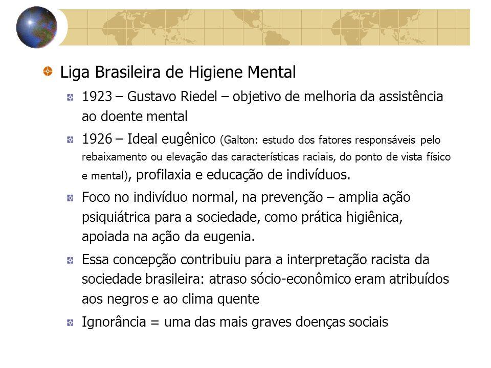 Liga Brasileira de Higiene Mental 1923 – Gustavo Riedel – objetivo de melhoria da assistência ao doente mental 1926 – Ideal eugênico (Galton: estudo dos fatores responsáveis pelo rebaixamento ou elevação das características raciais, do ponto de vista físico e mental), profilaxia e educação de indivíduos.