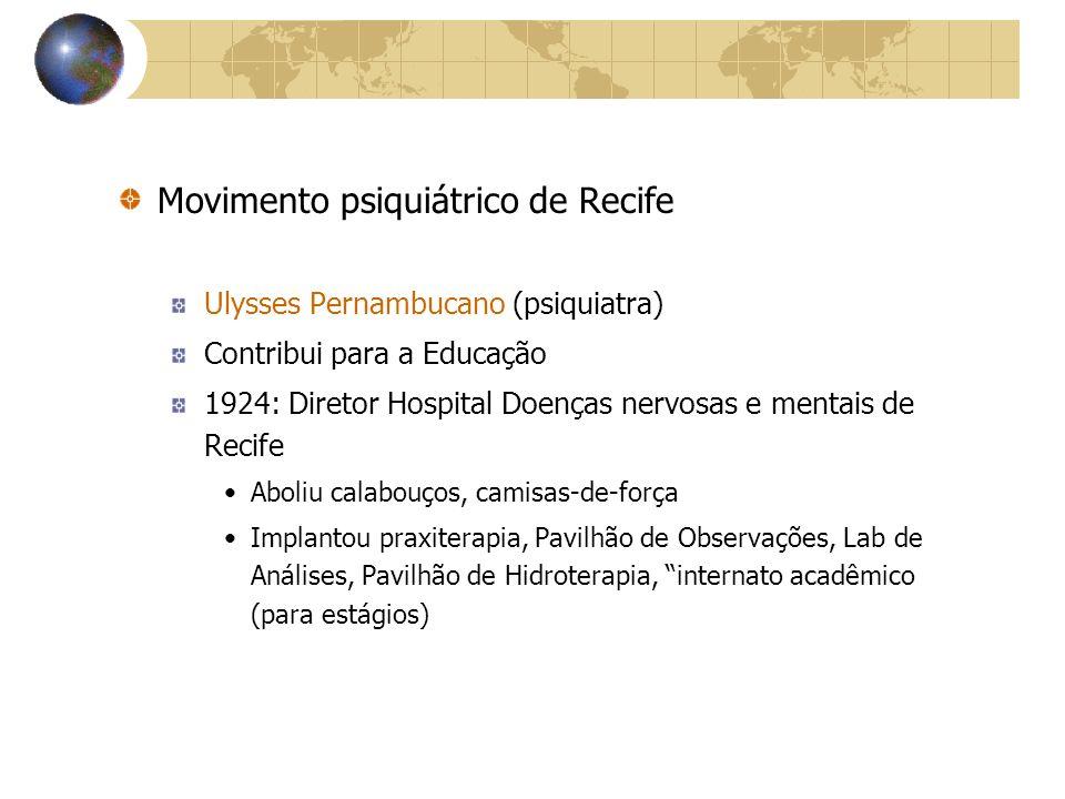 Movimento psiquiátrico de Recife Ulysses Pernambucano (psiquiatra) Contribui para a Educação 1924: Diretor Hospital Doenças nervosas e mentais de Recife Aboliu calabouços, camisas-de-força Implantou praxiterapia, Pavilhão de Observações, Lab de Análises, Pavilhão de Hidroterapia, internato acadêmico (para estágios)