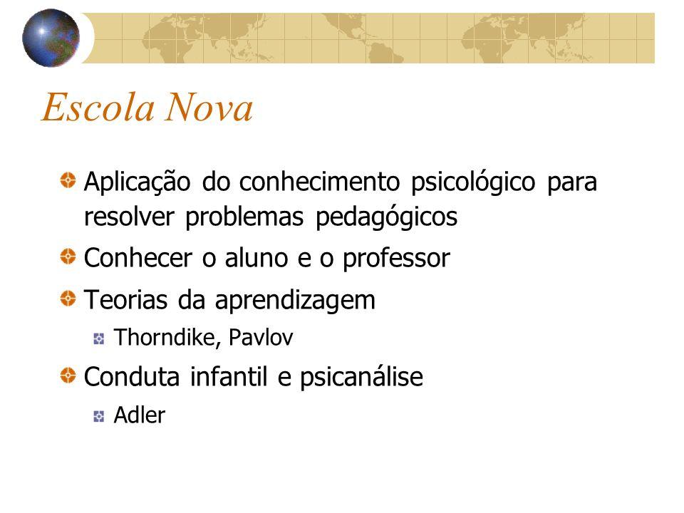Escola Nova Aplicação do conhecimento psicológico para resolver problemas pedagógicos Conhecer o aluno e o professor Teorias da aprendizagem Thorndike, Pavlov Conduta infantil e psicanálise Adler