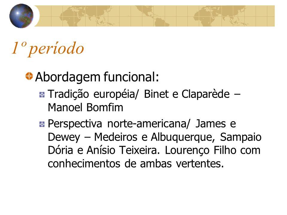 1º período Abordagem funcional: Tradição européia/ Binet e Claparède – Manoel Bomfim Perspectiva norte-americana/ James e Dewey – Medeiros e Albuquerque, Sampaio Dória e Anísio Teixeira.