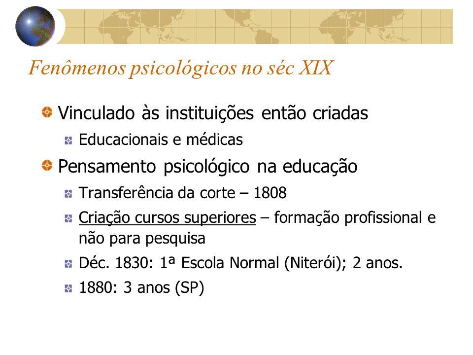 Instituto de Psicologia de Pernambuco 1925: Ulysses Pernambucano ISOP (Instituto de Orientação e Seleção Profissional) Escola para Anormais, anexa curso de aplicação da escola Normal 1931: Diretor Hosp.