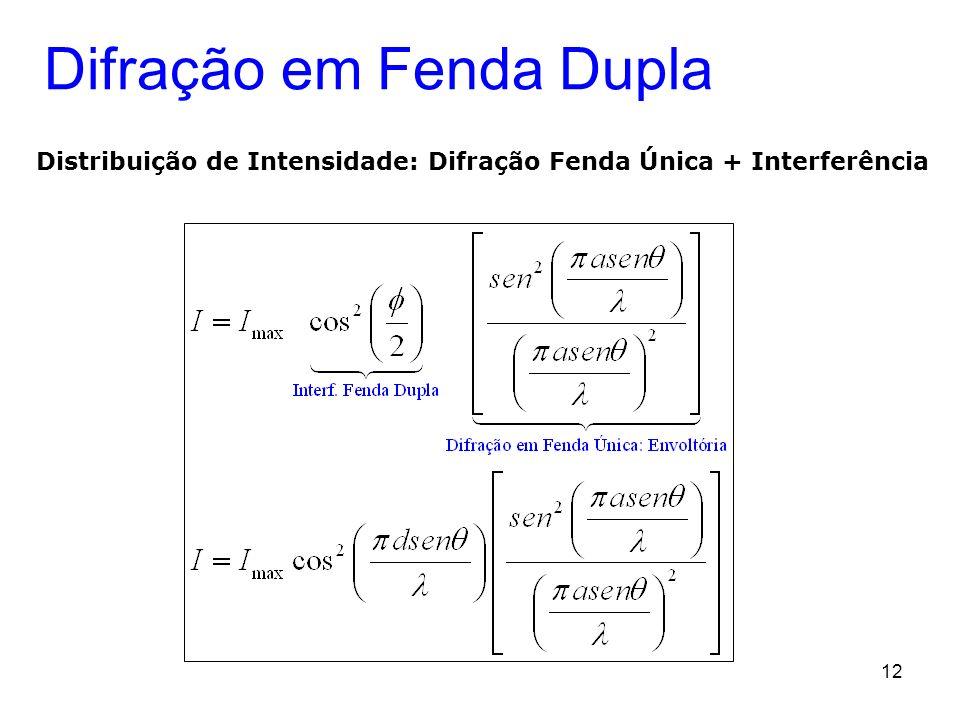 12 Difração em Fenda Dupla Distribuição de Intensidade: Difração Fenda Única + Interferência
