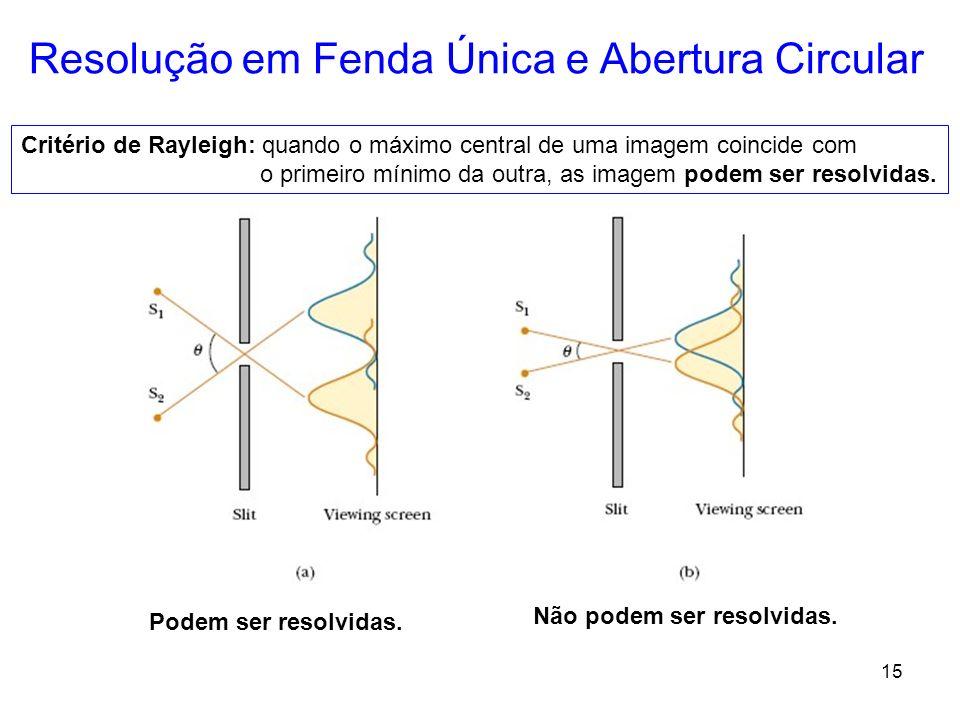 15 Resolução em Fenda Única e Abertura Circular Critério de Rayleigh: quando o máximo central de uma imagem coincide com o primeiro mínimo da outra, a