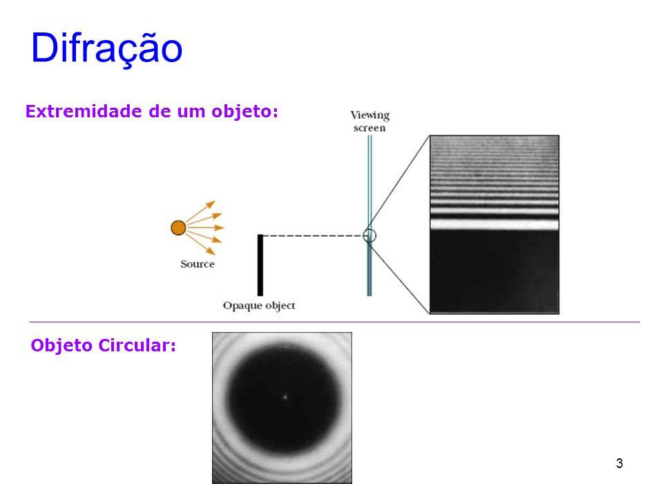 3 Difração Objeto Circular: Extremidade de um objeto: