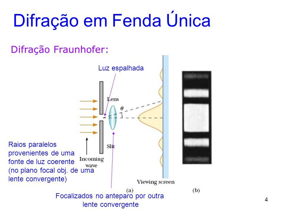4 Difração em Fenda Única Difração Fraunhofer: Raios paralelos provenientes de uma fonte de luz coerente (no plano focal obj. de uma lente convergente