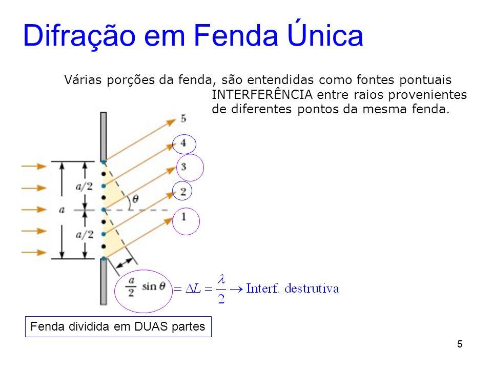 5 Difração em Fenda Única Várias porções da fenda, são entendidas como fontes pontuais INTERFERÊNCIA entre raios provenientes de diferentes pontos da