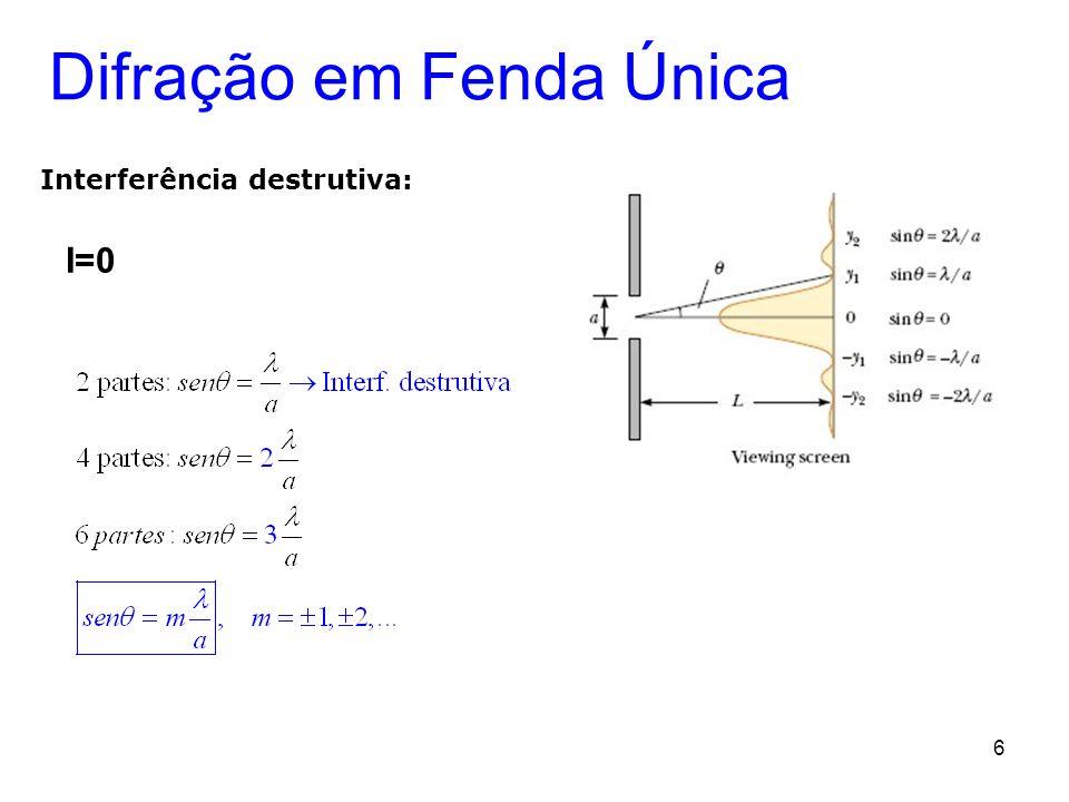 6 Difração em Fenda Única Interferência destrutiva: I=0